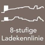 AEG LD 7.0 Ladephasen